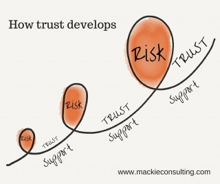 How trust develops